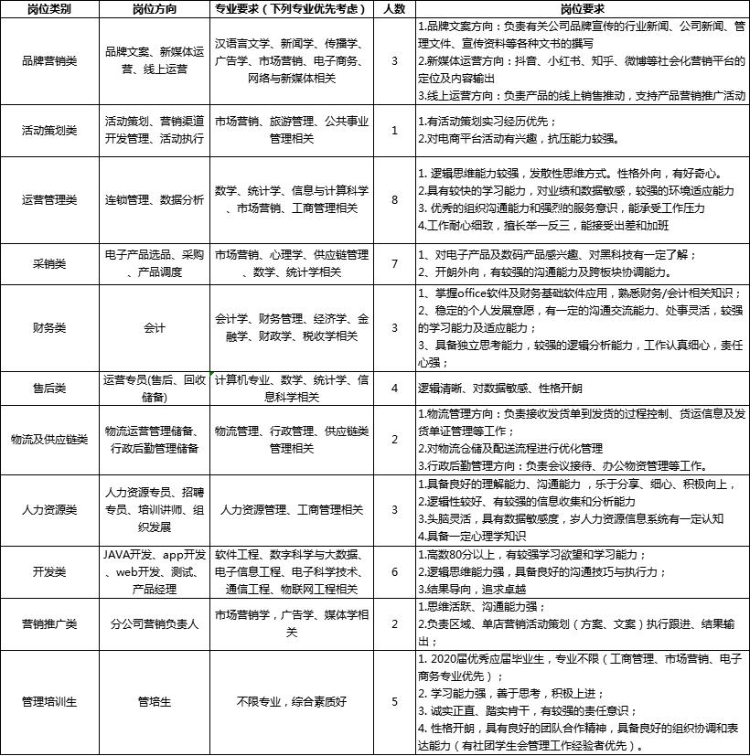 昆明三九手机网地址_云南九机科技有限公司